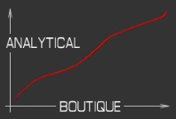 Analytical Boutique